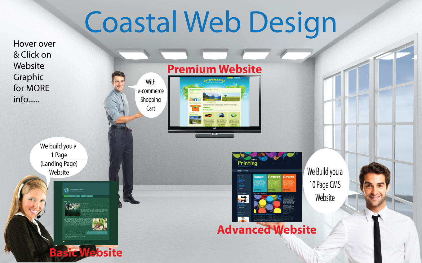 Wordpress Websites by Coastal Web Design